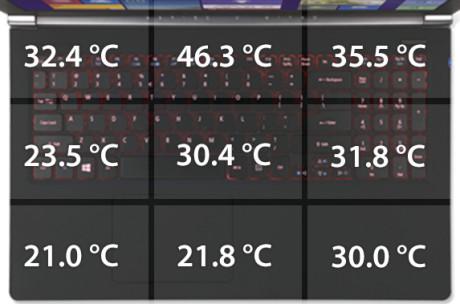 temperatures-bottom3