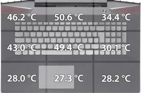 temperatures-bottom4
