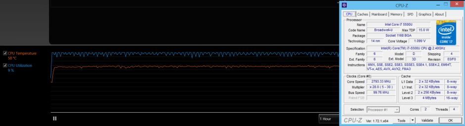 Inspiron5558-CPU-stress