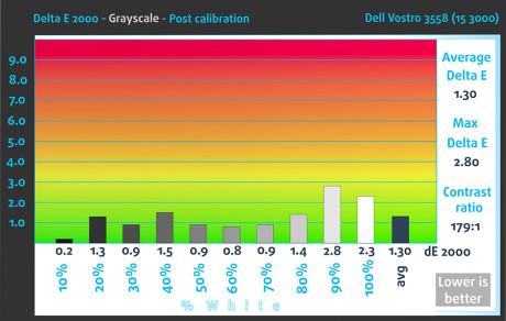 Post_GrayScale_Dell Vostro 3558