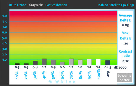 Post_Grayscale_Toshiba Satellite L50