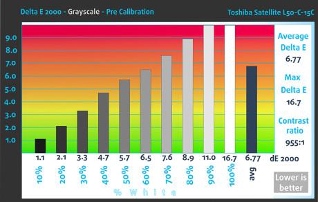 Pre_Grayscale_Toshiba Satellite L50