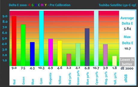 Pre_RGB_Toshiba Satellite L50