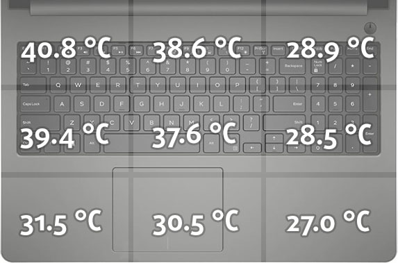 dell-inspiron-5558-temperatures-bottom