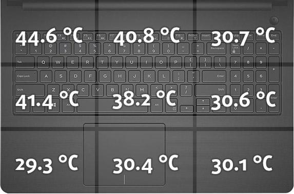 temperatures-vostro-3558