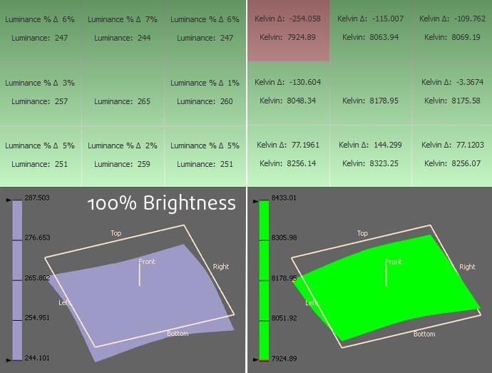 100 brightness Dell Vostro 5480
