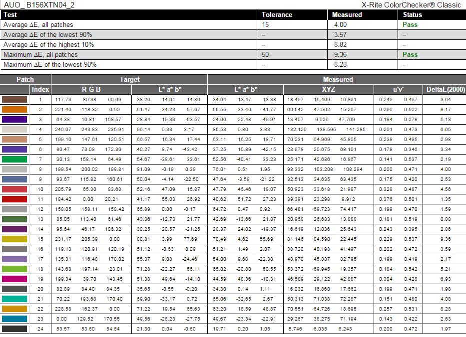 REPORT-140cd-ASUS X554