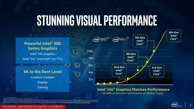 2 - GPU Perf Claim_575px