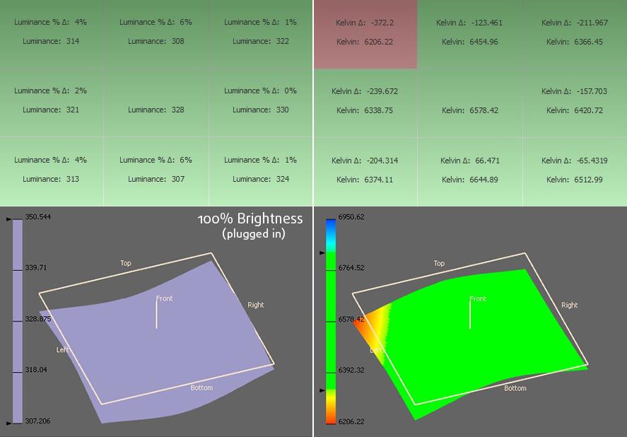 100-Brightness-Toshiba Satellite P50 (P50-C-11K)
