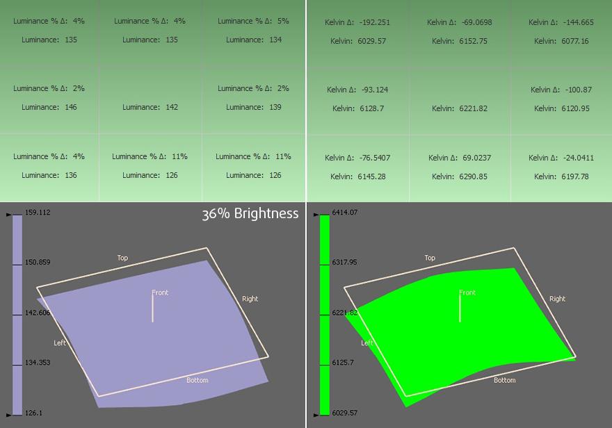 36-P-Brightness-Acer Aspire V15 Nitro (VN7-592G)
