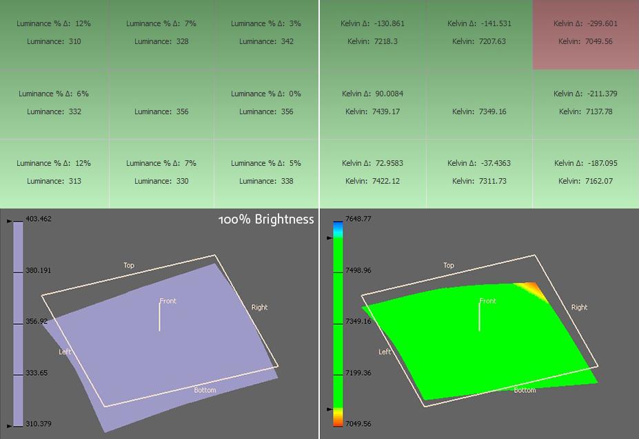 BefMax-Brightness-ASUS ROG G752