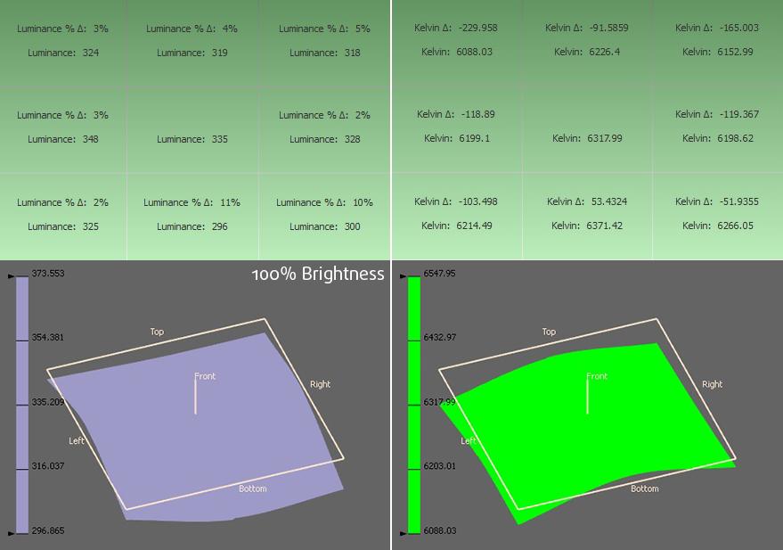 BefMax-Brightness-Acer Aspire V15 Nitro (VN7-592G)