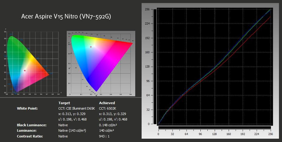 xRite-Acer Aspire V15 Nitro (VN7-592G)