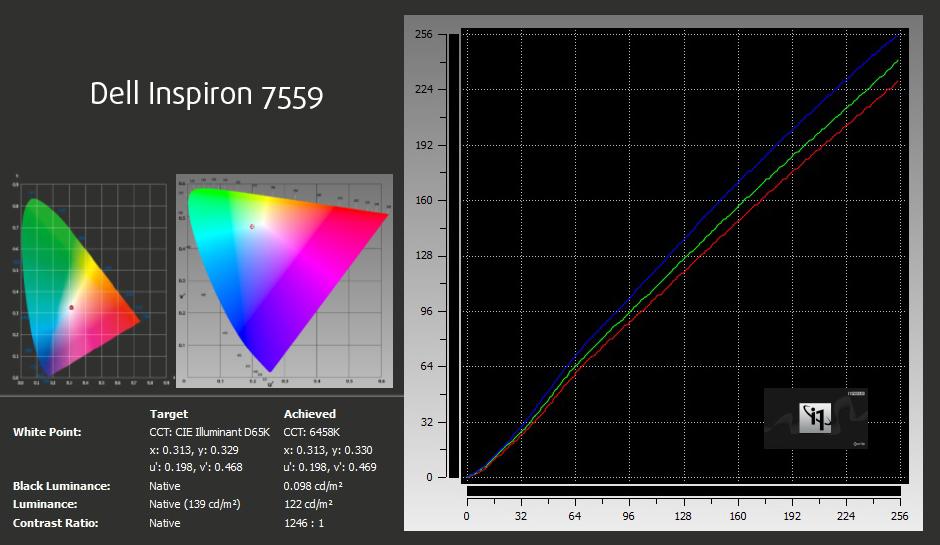 xRite-Dell Inspiron 7559