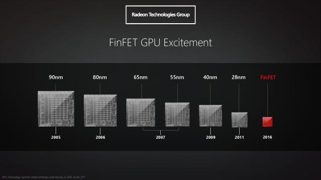 AMD-Polaris-7-635x357