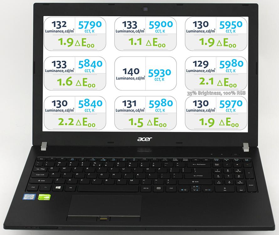 Brightness-Acer-TravelMate-P648