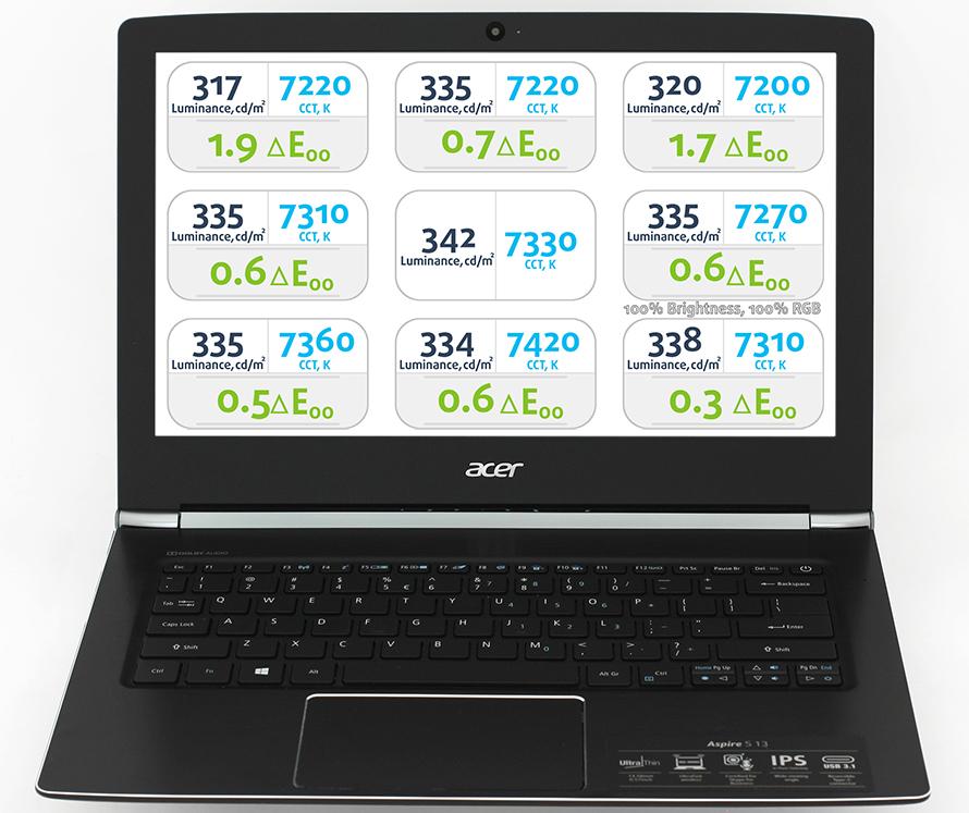 MaxBrightness-Acer-Aspire-S-13