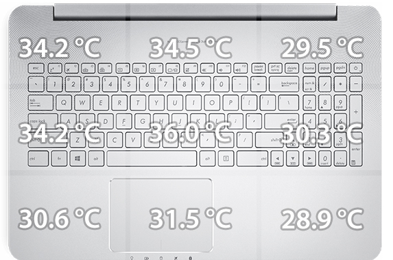 new-p50-c