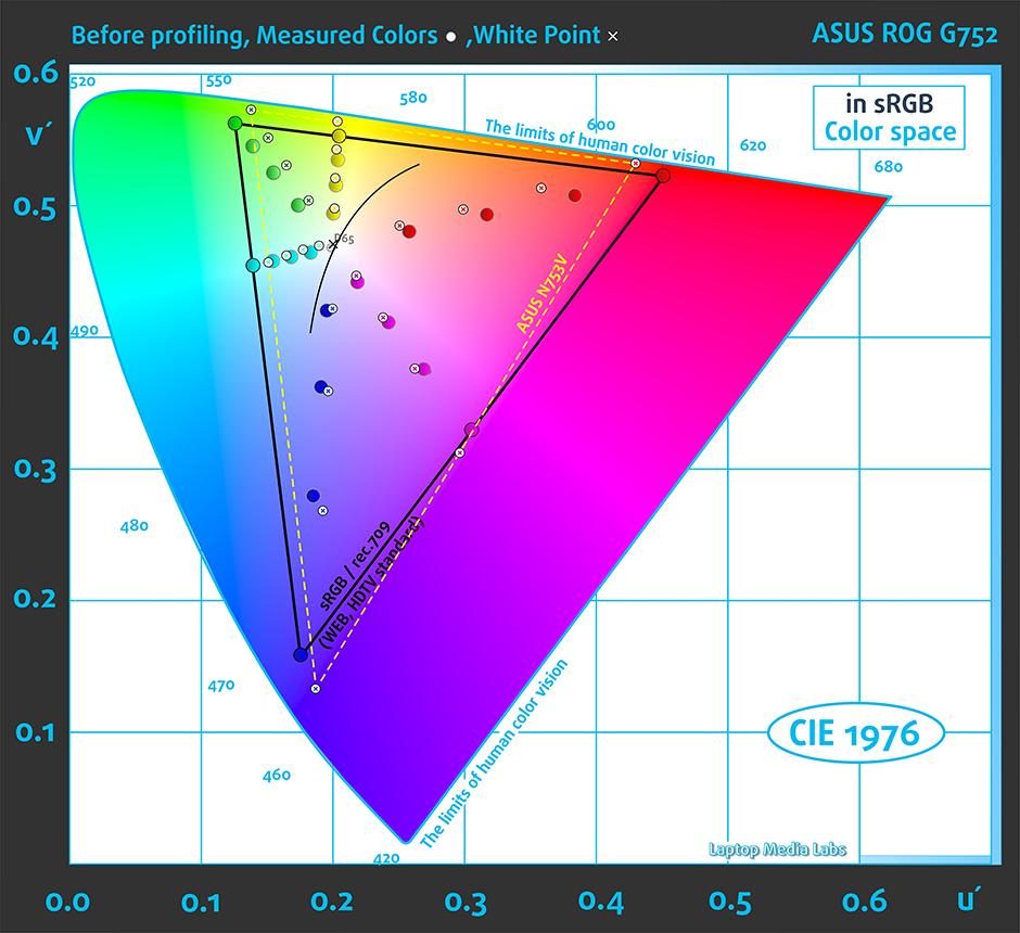 befcolors-asus-g752
