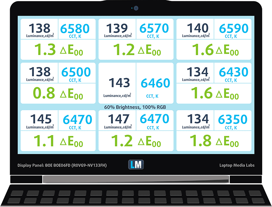 Dell Inspiron 13 5379 review – a 2015 laptop with 2017