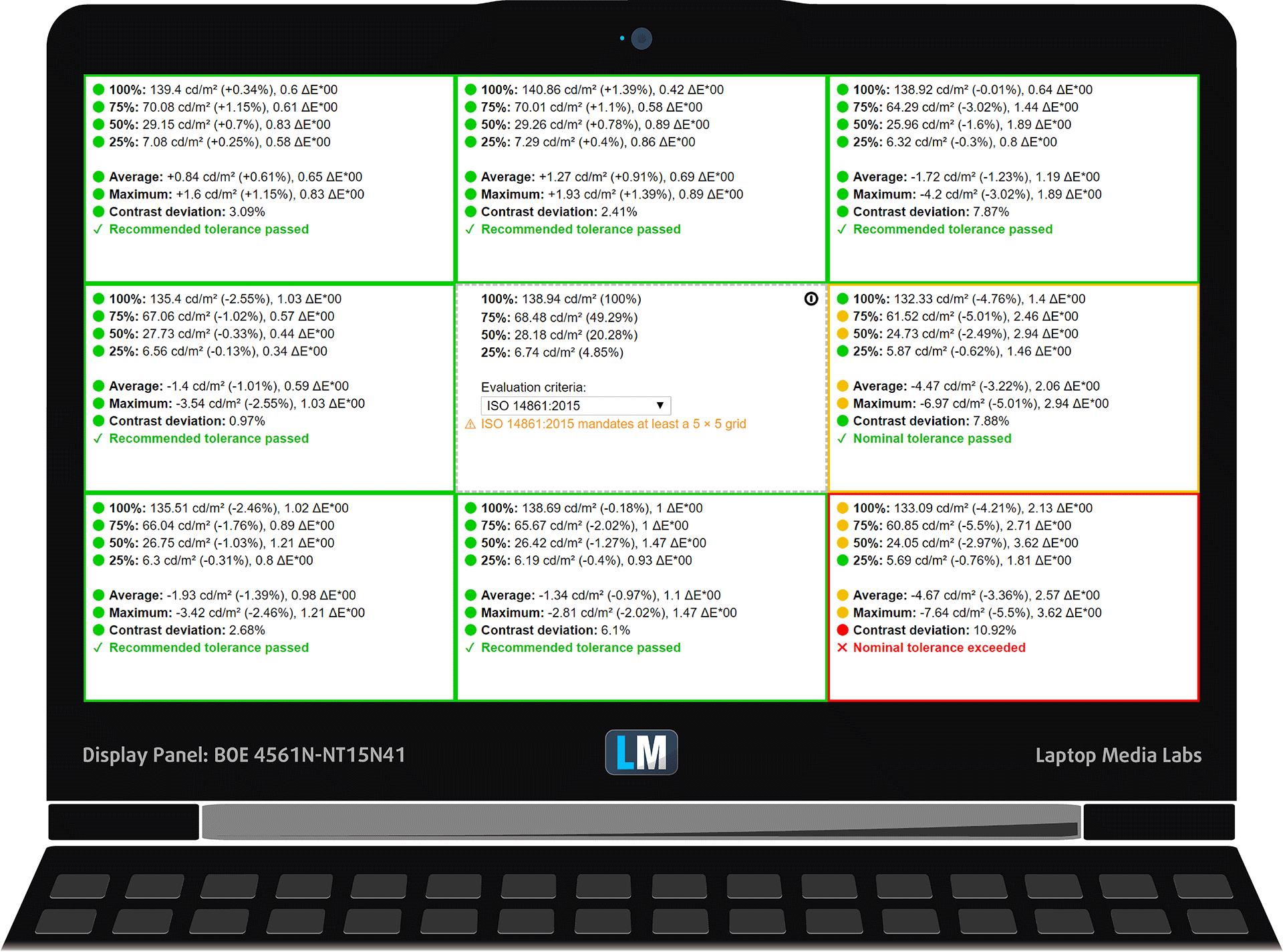 Dell Inspiron 15 5570 (Core i7-8550U, AMD Radeon 530) review