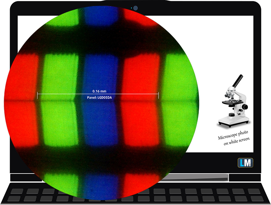 Dell Latitude 14 7400 review – premium business device in a