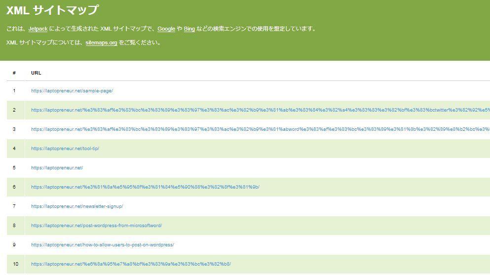 ブログ記事数調べるJetpack