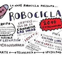 """""""La cultura vinculada con la naturaleza, el cuidado y el crecimiento del conocimiento"""". Robocicla, colectivo español, que se mueve entre el Arte, la Tecnología y Reciclaje Creativo para fomentar valores en torno a la cultura libre."""
