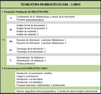 biblio3ac3b1os