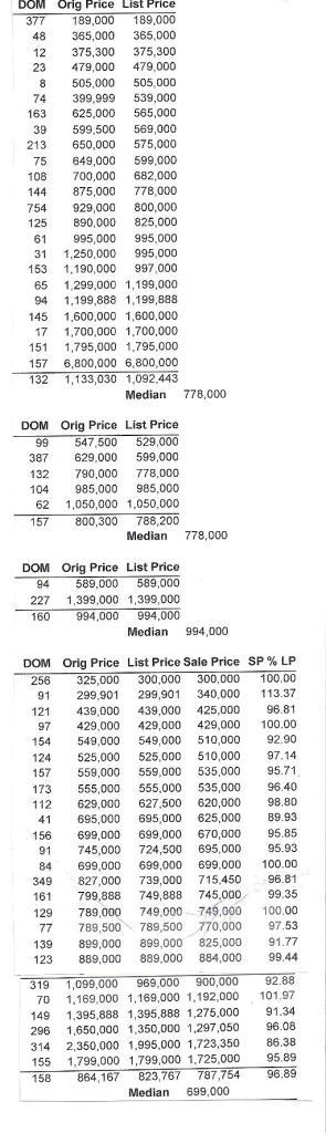 Mamaroneck September sales stats 001