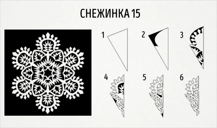 新年美丽的原始雪花:创建自己的手,模板与照片Snezhinki Iz Bumagi Svoimi Rukami 23