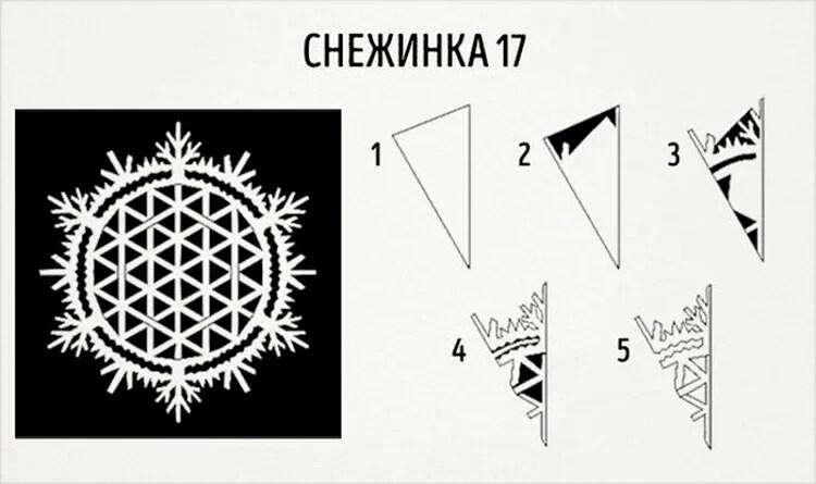 Жаңа жылға арналған әдемі түпнұсқа снежинкалар: өз қолдарыңызды, үлгілеріңізді жасаңыз, суреттері бар шаблондар Snezhinki IZ bumagi svoimi rukami 25