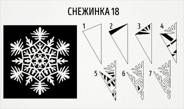 Жаңа жылға арналған әдемі түпнұсқа снежинкалар: өз қолдарыңызды, үлгілеріңізді жасаңыз, Snezhinki IZ bumagi svoimi rukami 26
