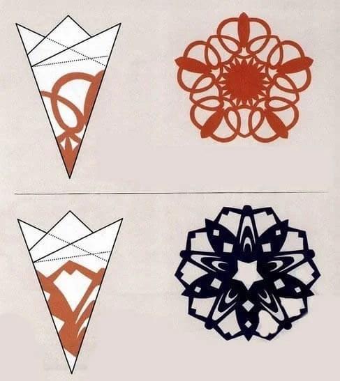 Жаңа жылға арналған әдемі түпнұсқа снегинейстер: өз қолдарыңызды, үлгілеріңізді жасаңыз, Snezhinki iz bumagi svoimi rukami 93