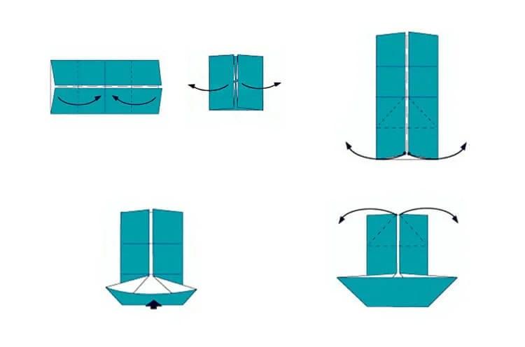 船舶为儿童:使用图表和描述创建的各种方式20 23 1