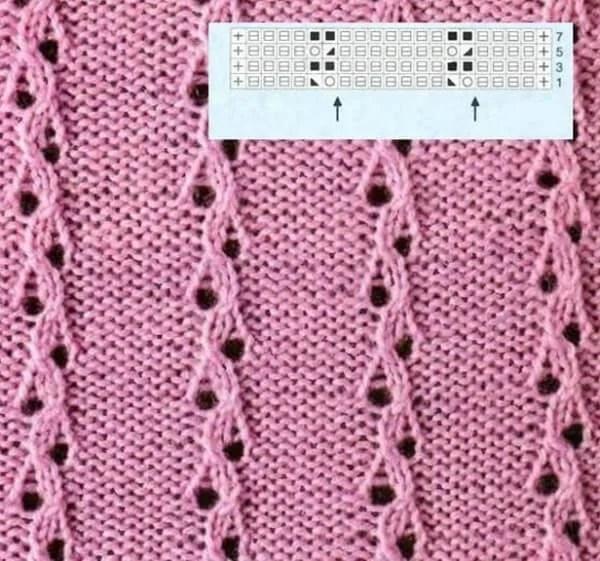 Как вязать ажурные узоры: варианты вязания со схемами и описанием azhurnye uzory spicami 10