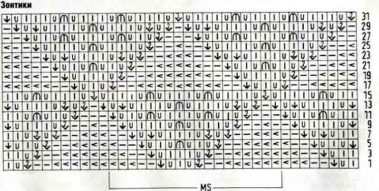 Как вязать ажурные узоры: варианты вязания со схемами и описанием azhurnye uzory spicami 100