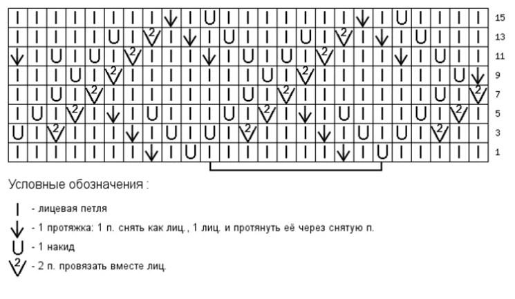 Как вязать ажурные узоры: варианты вязания со схемами и описанием azhurnye uzory spicami 126