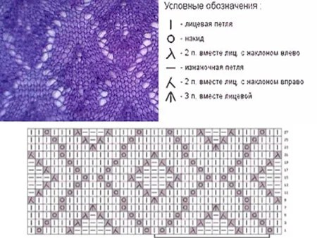 Как вязать ажурные узоры: варианты вязания со схемами и описанием azhurnye uzory spicami 135