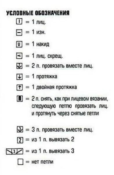 Как вязать ажурные узоры: варианты вязания со схемами и описанием azhurnye uzory spicami 144