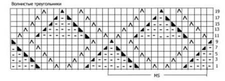 Как вязать ажурные узоры: варианты вязания со схемами и описанием azhurnye uzory spicami 146