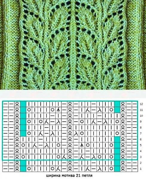 Как вязать ажурные узоры: варианты вязания со схемами и описанием azhurnye uzory spicami 34