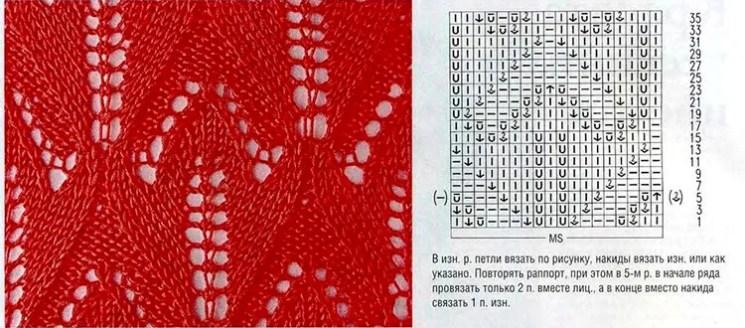 Как вязать ажурные узоры: варианты вязания со схемами и описанием azhurnye uzory spicami 38