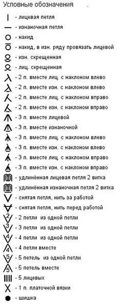 Как вязать ажурные узоры: варианты вязания со схемами и описанием azhurnye uzory spicami 4