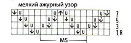 Как вязать ажурные узоры: варианты вязания со схемами и описанием azhurnye uzory spicami 48