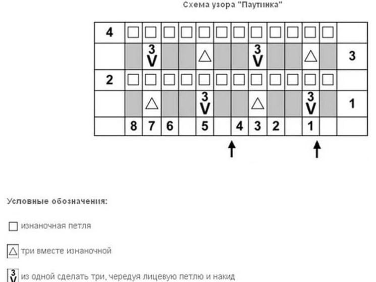 Как вязать ажурные узоры: варианты вязания со схемами и описанием azhurnye uzory spicami 76