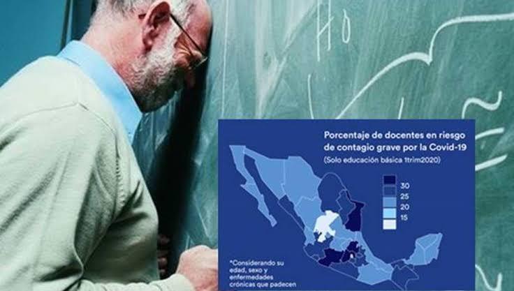 Temen aumento de contagios de Covid en profesores