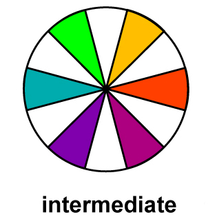 Intermediate-Color-Wheel