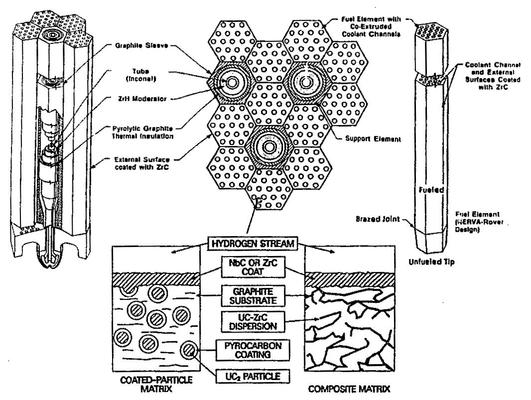 Steam Nuclear Reactor Diagram