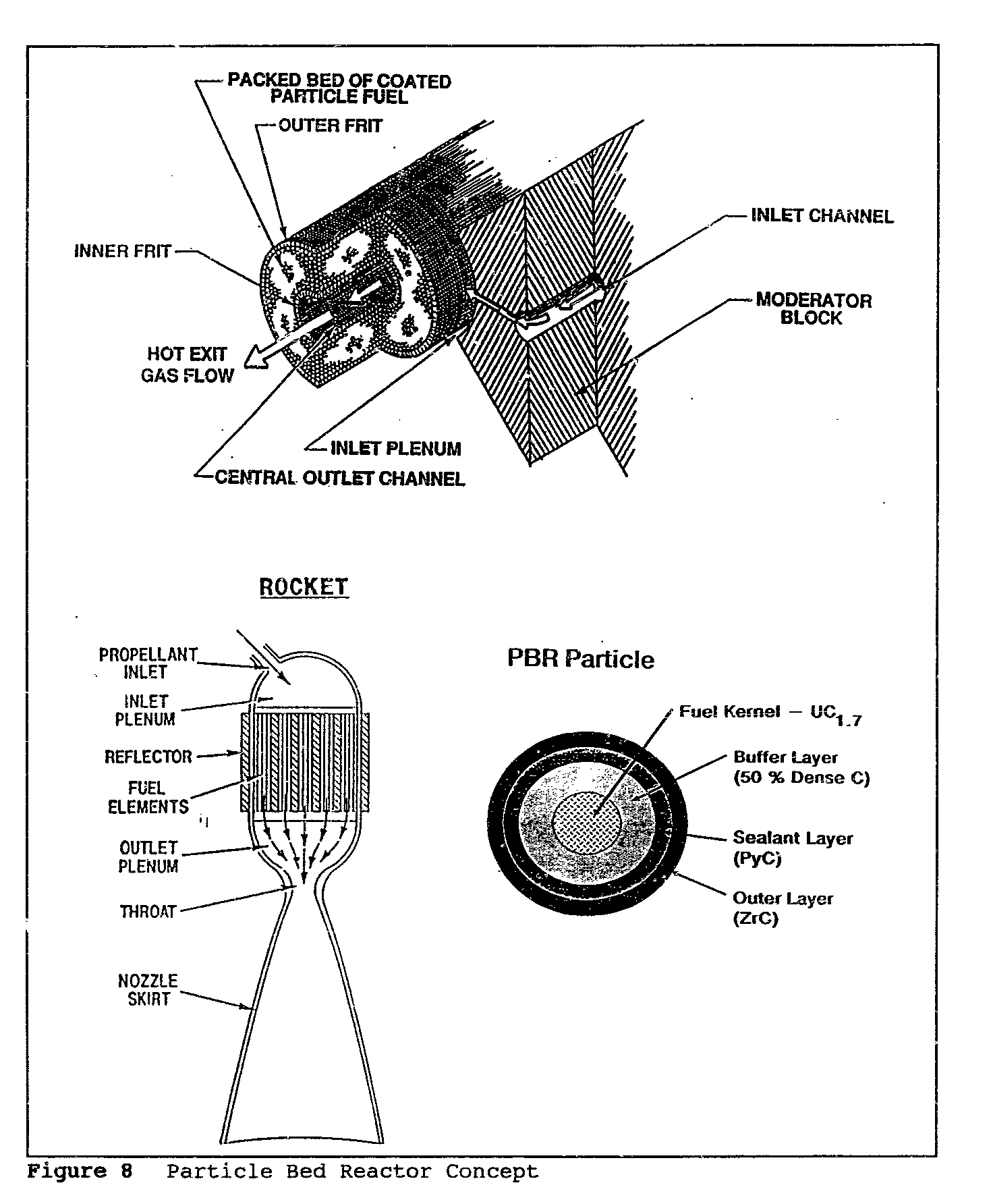 Steam Nuclear Reactor Diagram